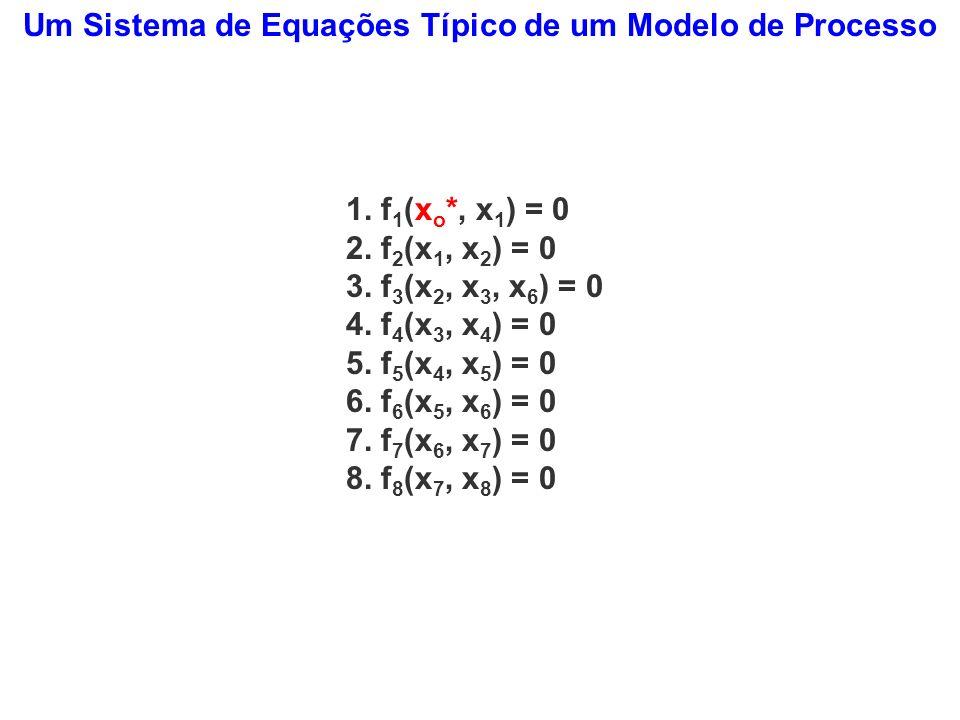 Um Sistema de Equações Típico de um Modelo de Processo