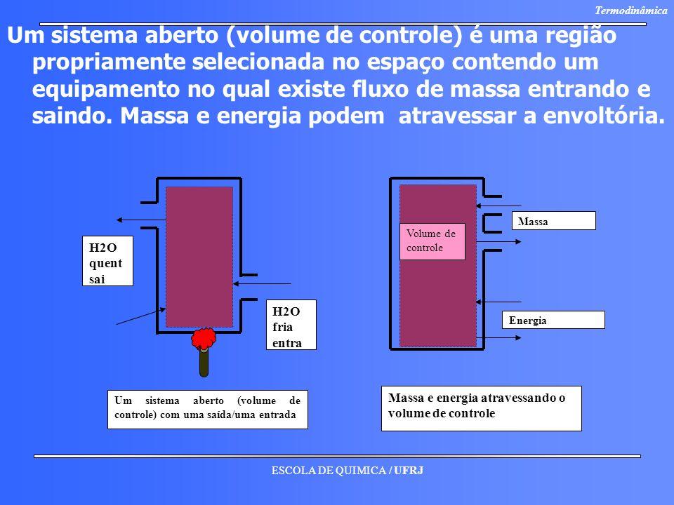Um sistema aberto (volume de controle) é uma região propriamente selecionada no espaço contendo um equipamento no qual existe fluxo de massa entrando e saindo. Massa e energia podem atravessar a envoltória.