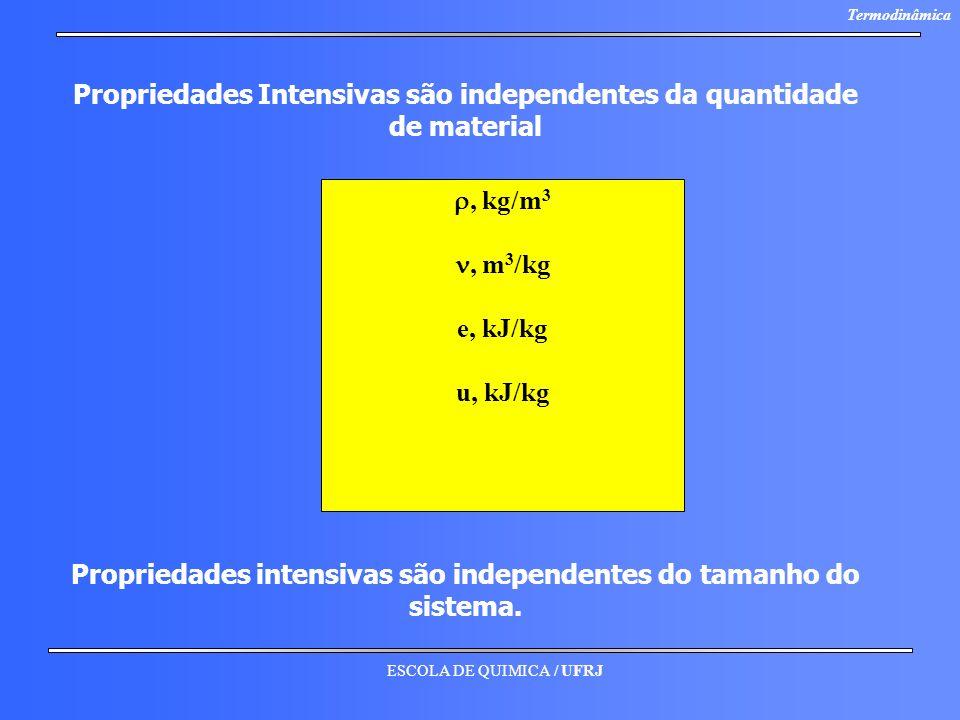 Propriedades Intensivas são independentes da quantidade de material Propriedades intensivas são independentes do tamanho do sistema.