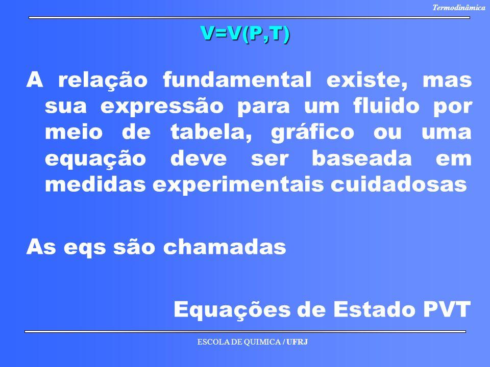 V=V(P,T)