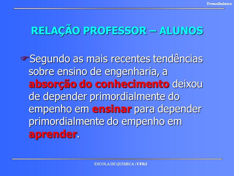 RELAÇÃO PROFESSOR – ALUNOS