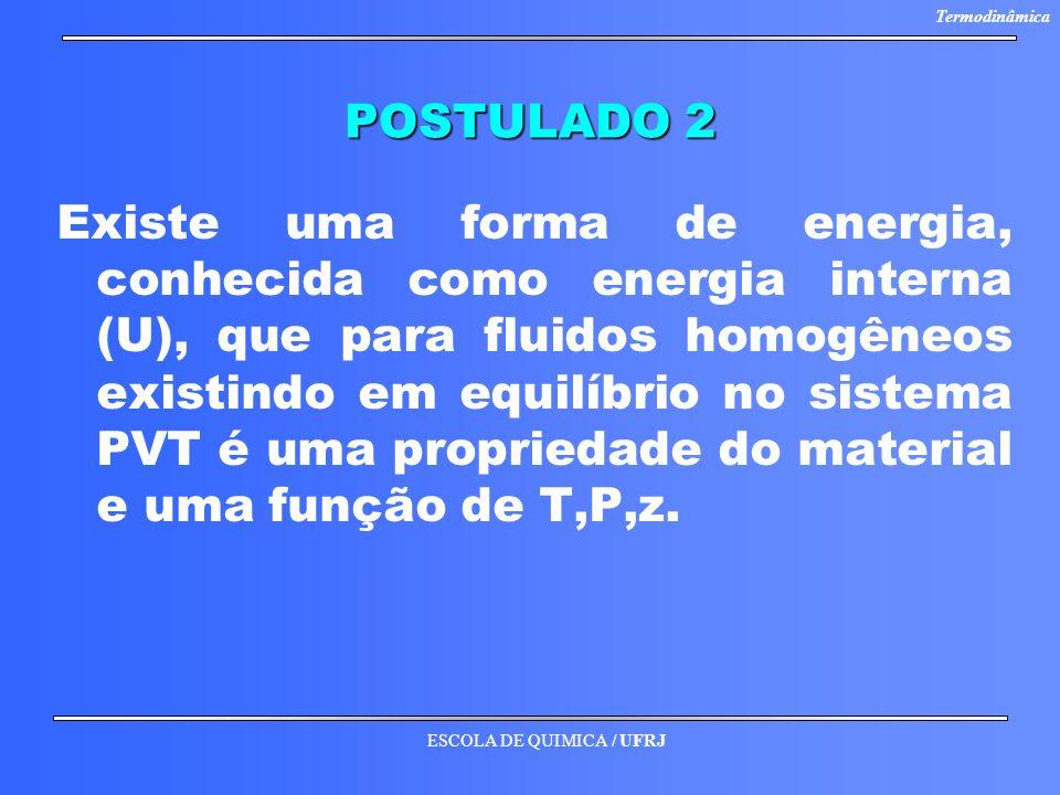 POSTULADO 2