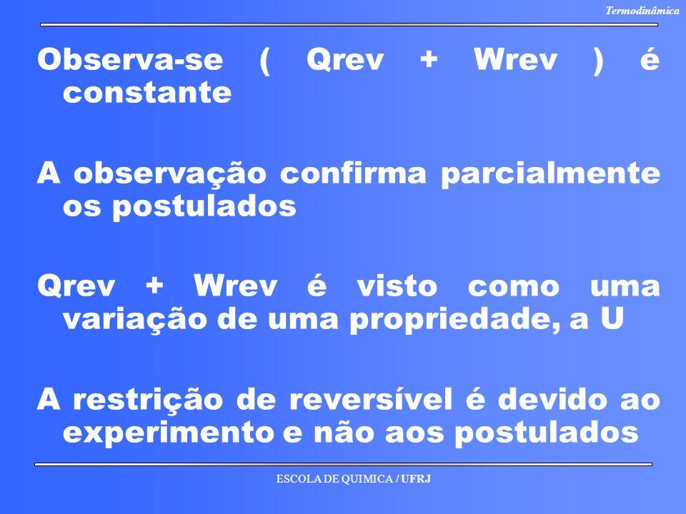 Observa-se ( Qrev + Wrev ) é constante