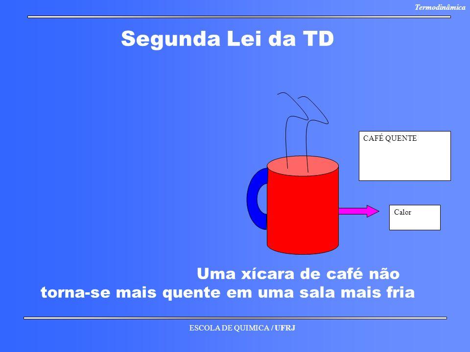 Segunda Lei da TD Uma xícara de café não torna-se mais quente em uma sala mais fria