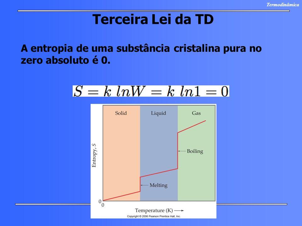 Terceira Lei da TD A entropia de uma substância cristalina pura no zero absoluto é 0.