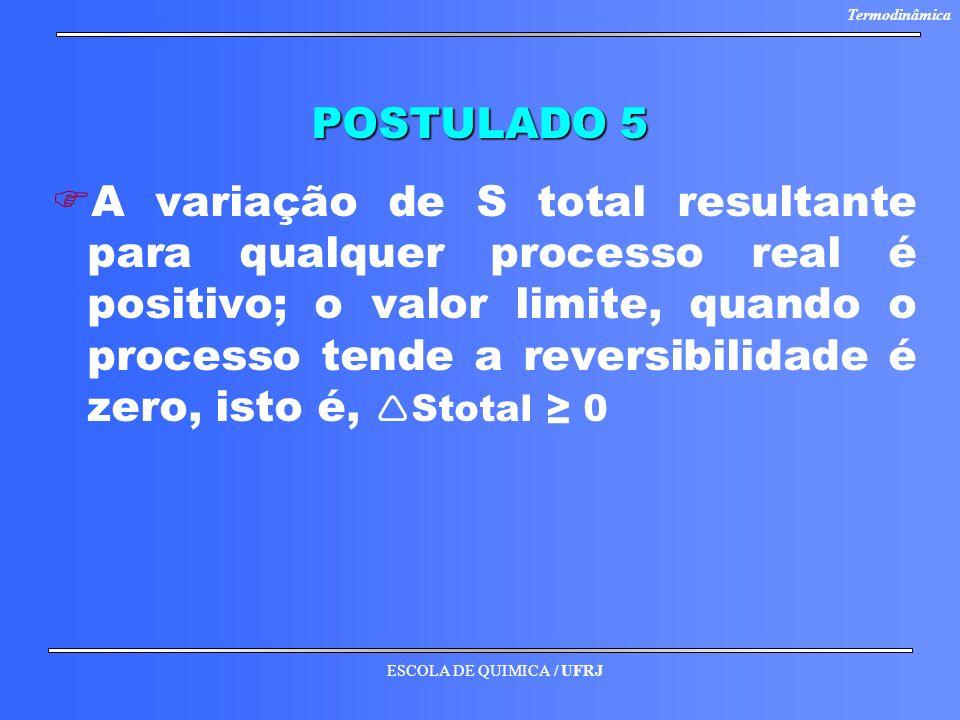 POSTULADO 5