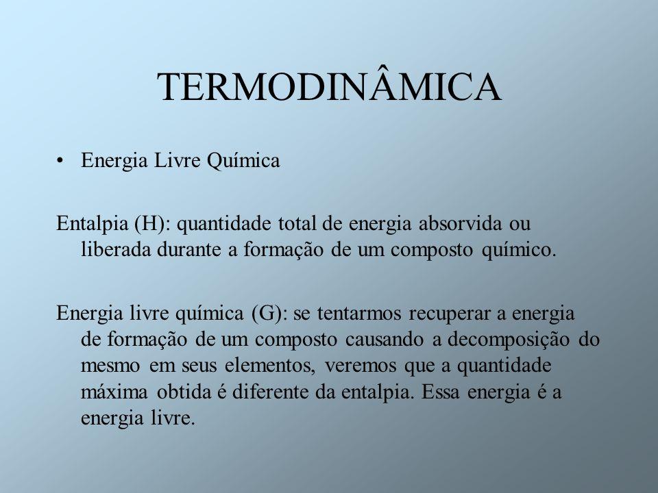 TERMODINÂMICA Energia Livre Química