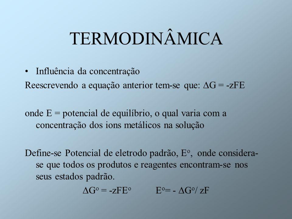 TERMODINÂMICA Influência da concentração