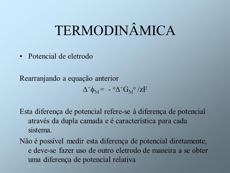 TERMODINÂMICA Potencial de eletrodo Rearranjando a equação anterior