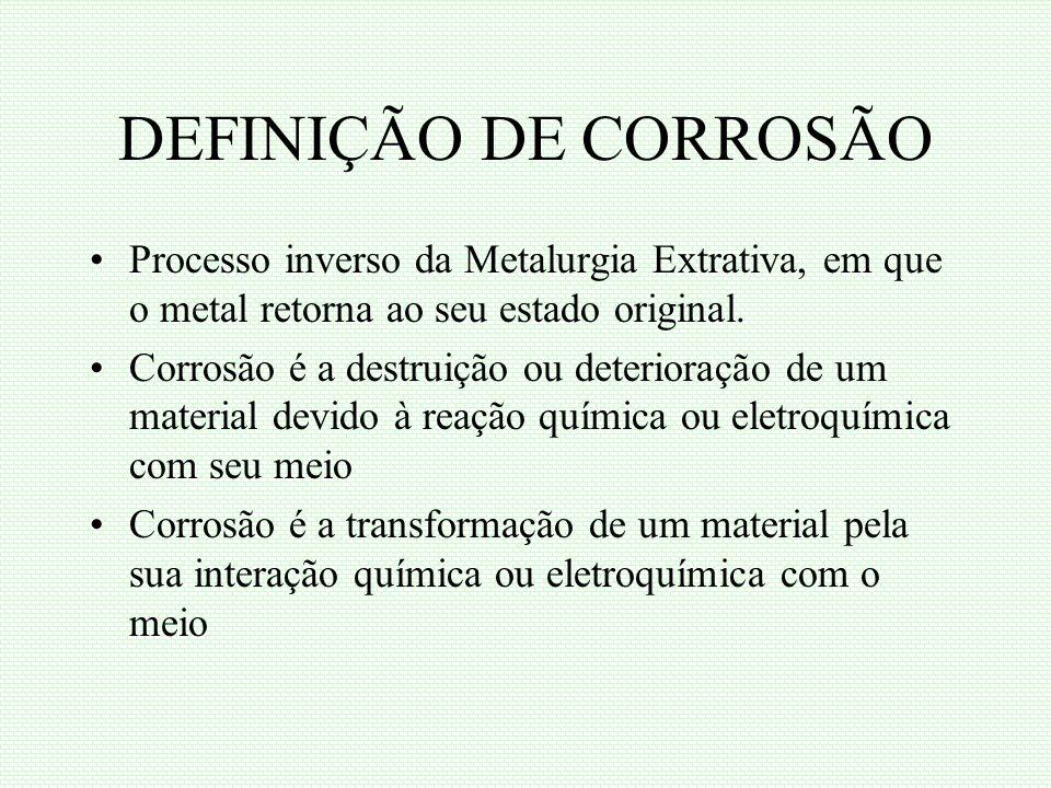 DEFINIÇÃO DE CORROSÃO Processo inverso da Metalurgia Extrativa, em que o metal retorna ao seu estado original.