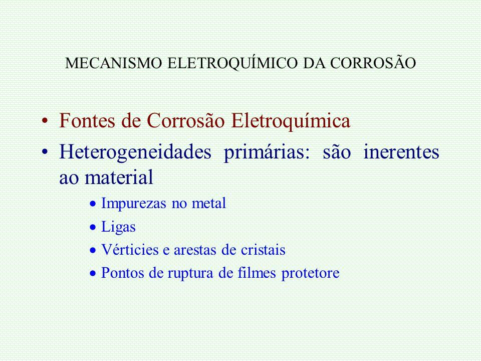 MECANISMO ELETROQUÍMICO DA CORROSÃO