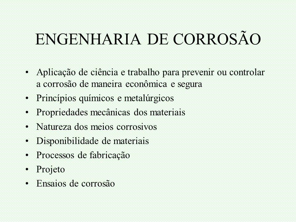 ENGENHARIA DE CORROSÃO