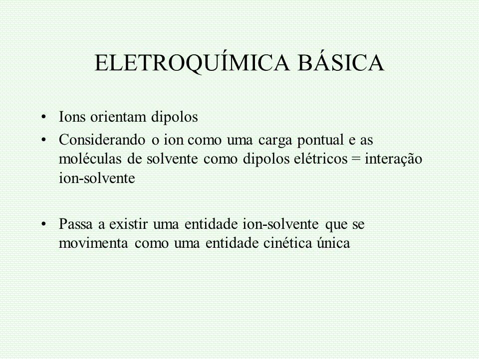ELETROQUÍMICA BÁSICA Ions orientam dipolos