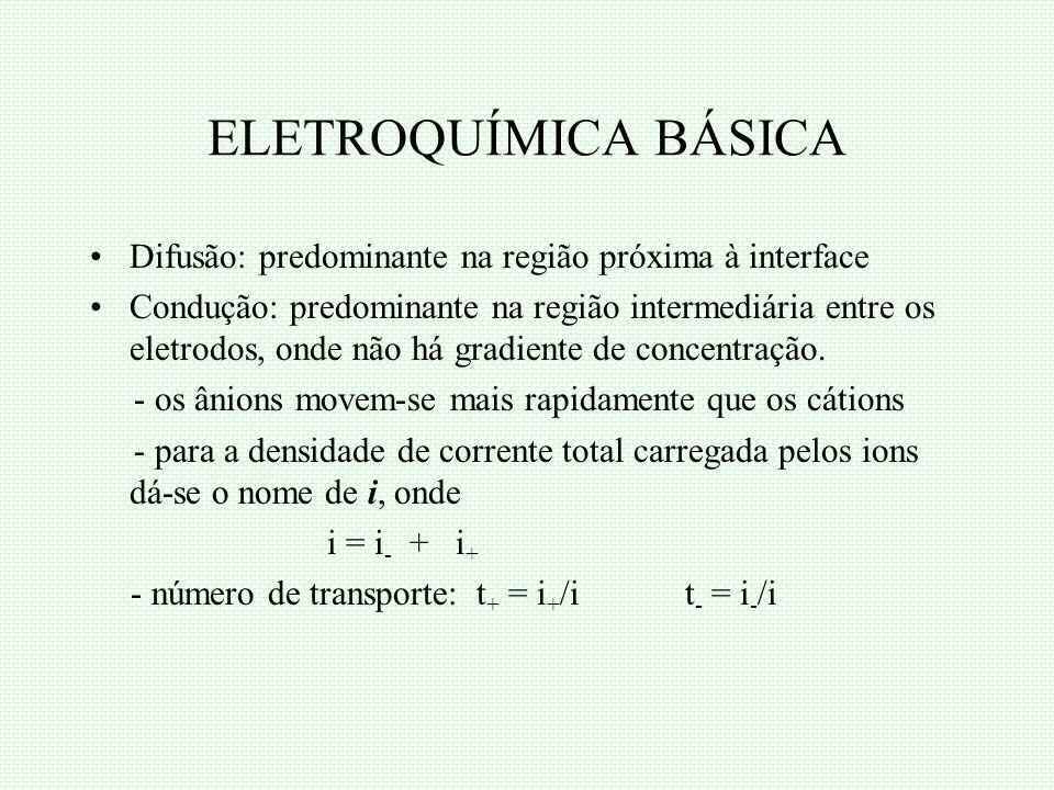 ELETROQUÍMICA BÁSICA Difusão: predominante na região próxima à interface.