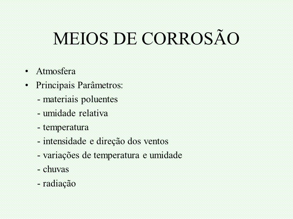 MEIOS DE CORROSÃO Atmosfera Principais Parâmetros:
