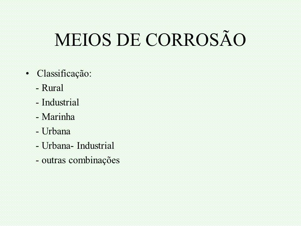 MEIOS DE CORROSÃO Classificação: - Rural - Industrial - Marinha
