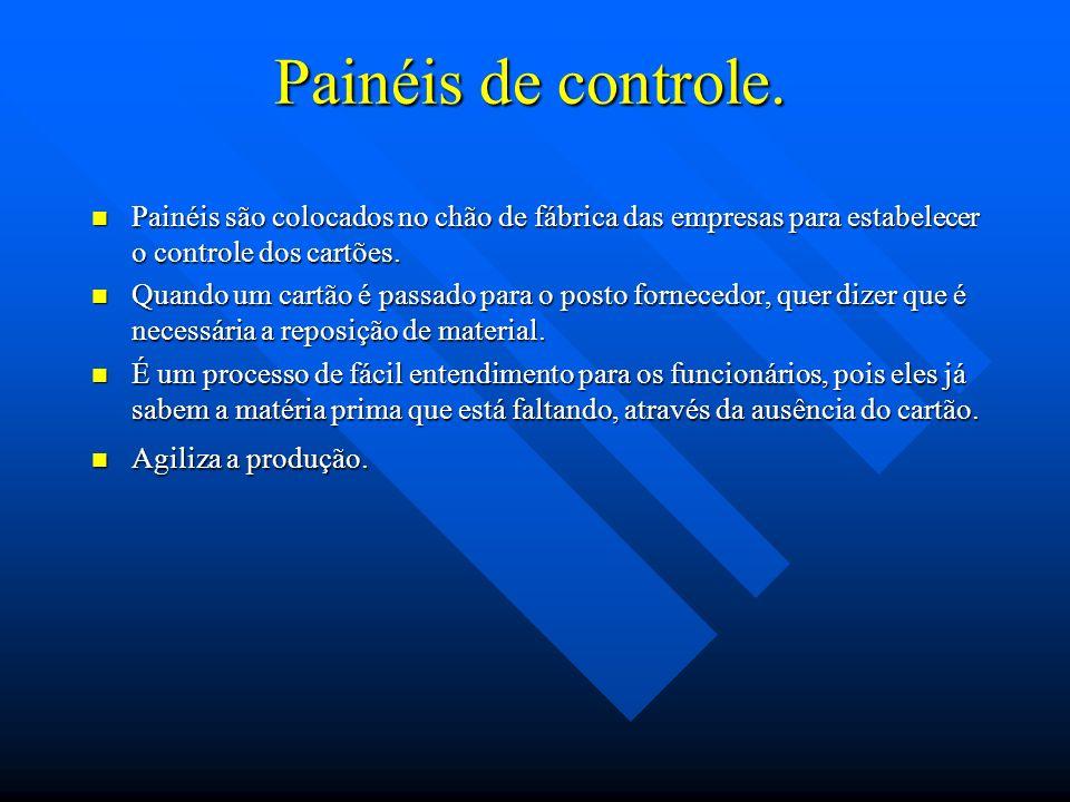 Painéis de controle. Painéis são colocados no chão de fábrica das empresas para estabelecer o controle dos cartões.