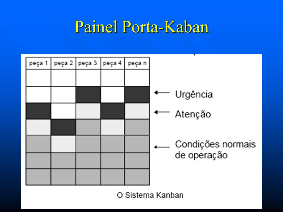 Painel Porta-Kaban