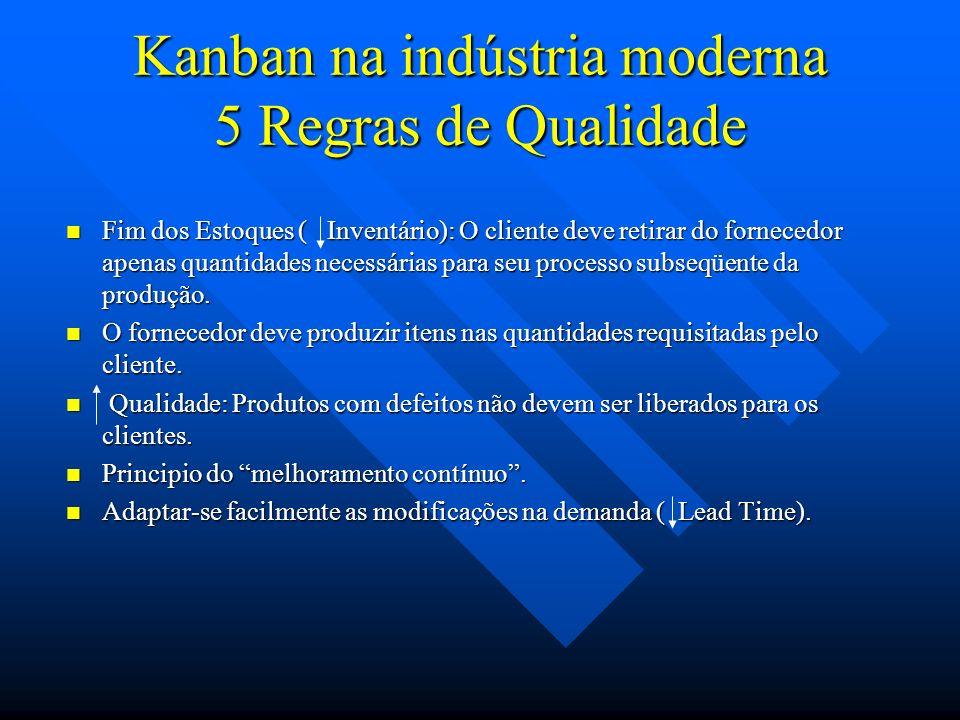 Kanban na indústria moderna 5 Regras de Qualidade