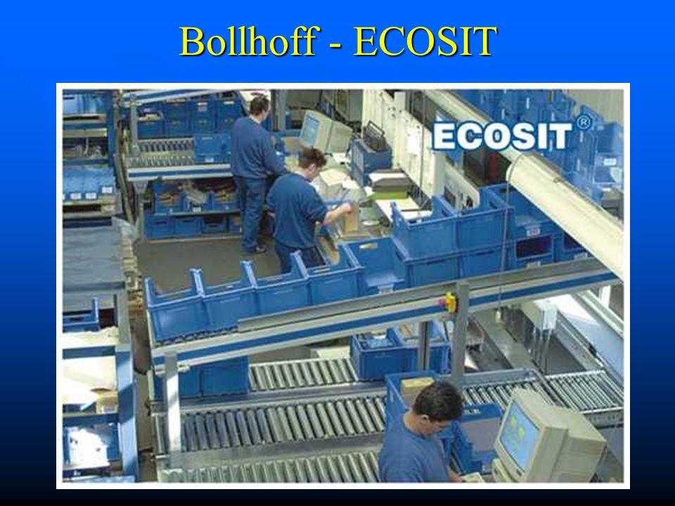 Bollhoff - ECOSIT