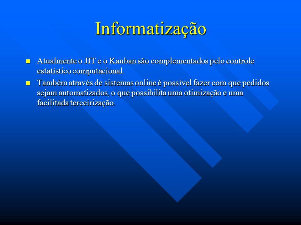 Informatização Atualmente o JIT e o Kanban são complementados pelo controle estatístico computacional.