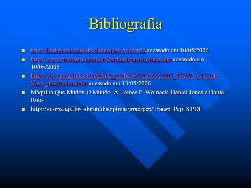 Bibliografia http://libdigi.unicamp.br/document/ view=32 acessado em 10/05/2006.