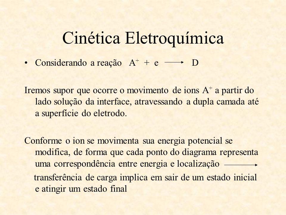 Cinética Eletroquímica