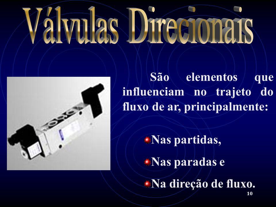 Válvulas Direcionais São elementos que influenciam no trajeto do fluxo de ar, principalmente: Nas partidas,