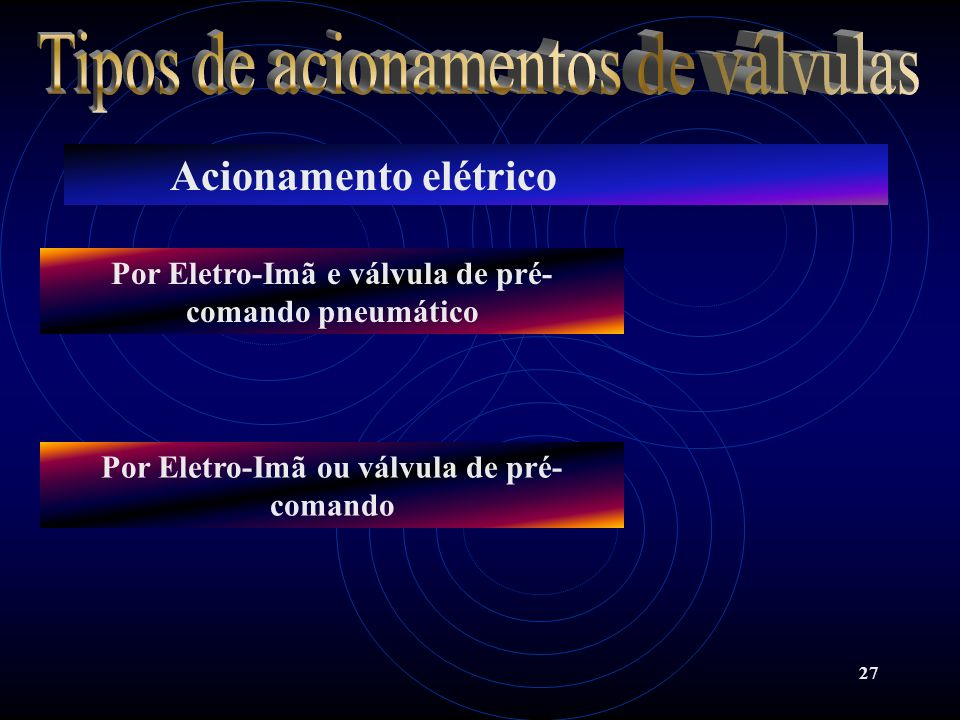 Tipos de acionamentos de válvulas