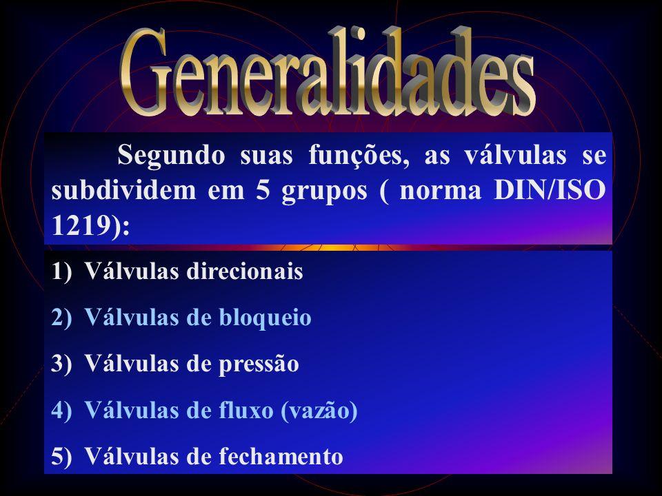 Generalidades Segundo suas funções, as válvulas se subdividem em 5 grupos ( norma DIN/ISO 1219): Válvulas direcionais.