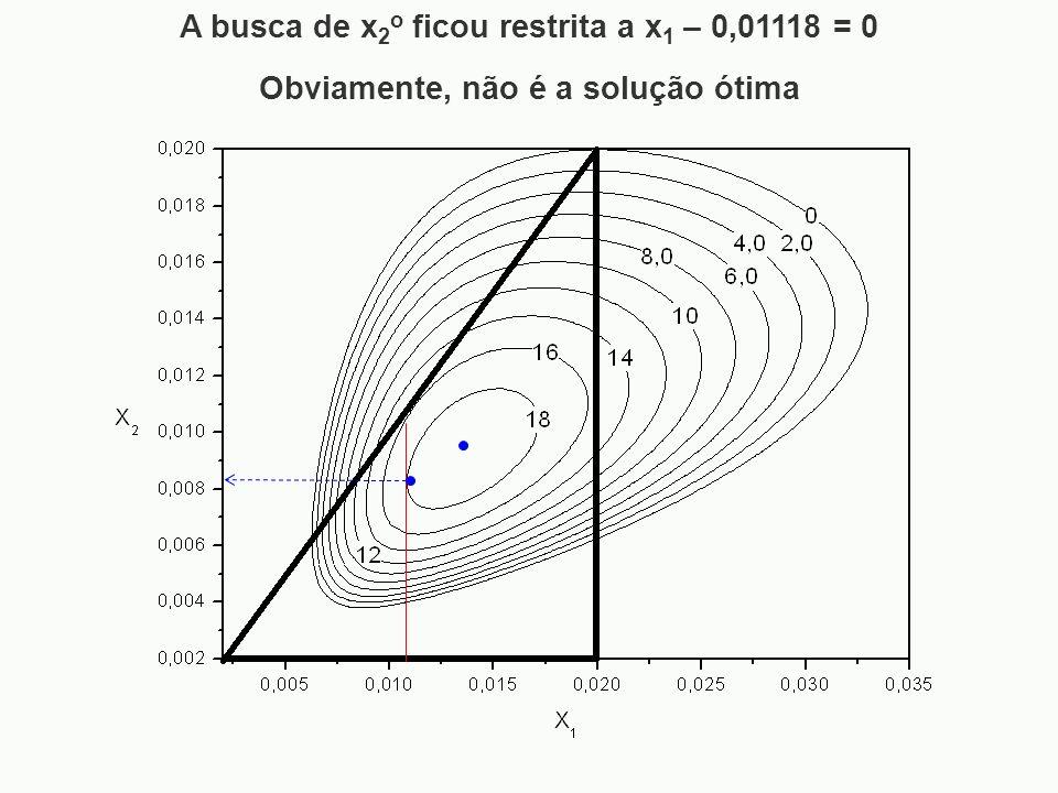 A busca de x2o ficou restrita a x1 – 0,01118 = 0