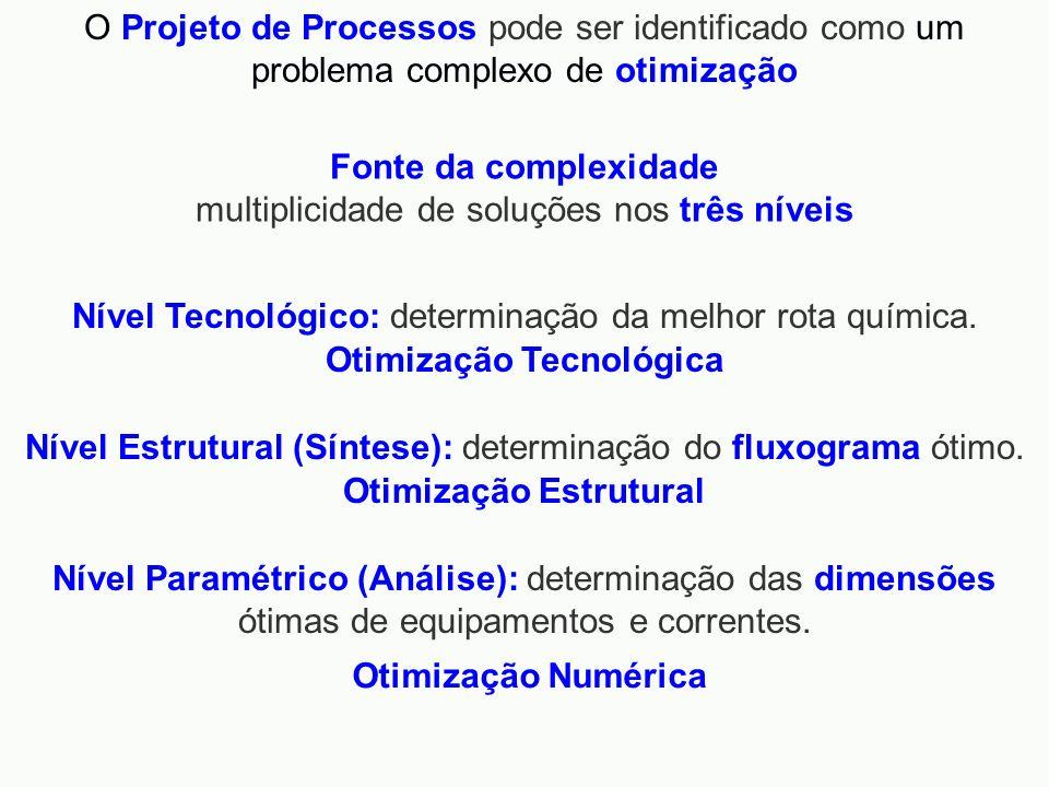 Otimização Tecnológica Otimização Estrutural