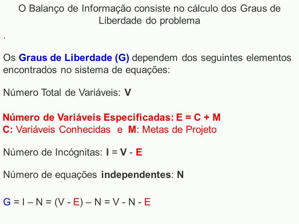 O Balanço de Informação consiste no cálculo dos Graus de Liberdade do problema