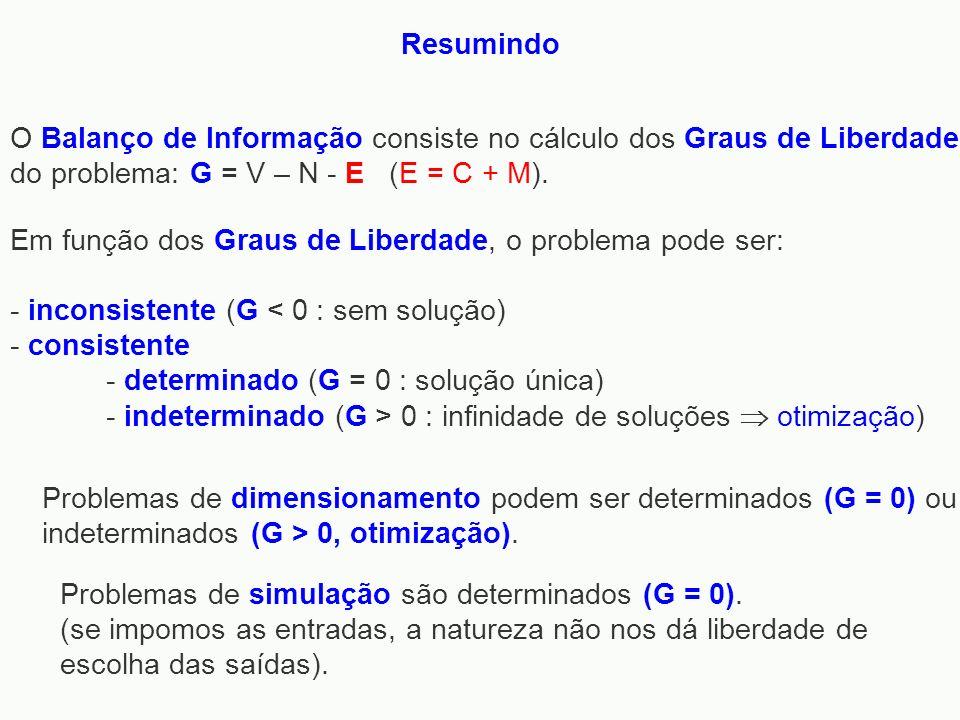 ResumindoO Balanço de Informação consiste no cálculo dos Graus de Liberdade. do problema: G = V – N - E (E = C + M).