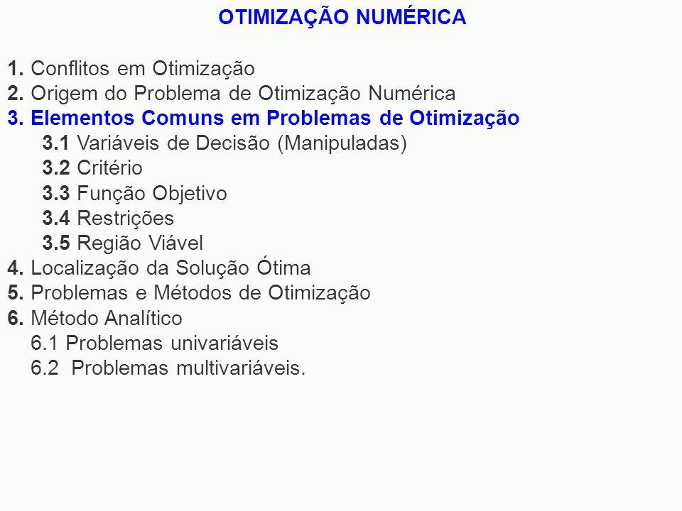 OTIMIZAÇÃO NUMÉRICA1. Conflitos em Otimização. 2. Origem do Problema de Otimização Numérica. 3. Elementos Comuns em Problemas de Otimização.