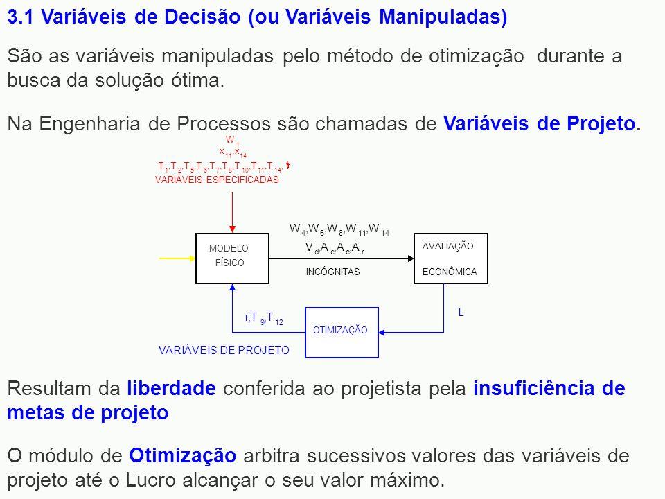 3.1 Variáveis de Decisão (ou Variáveis Manipuladas)