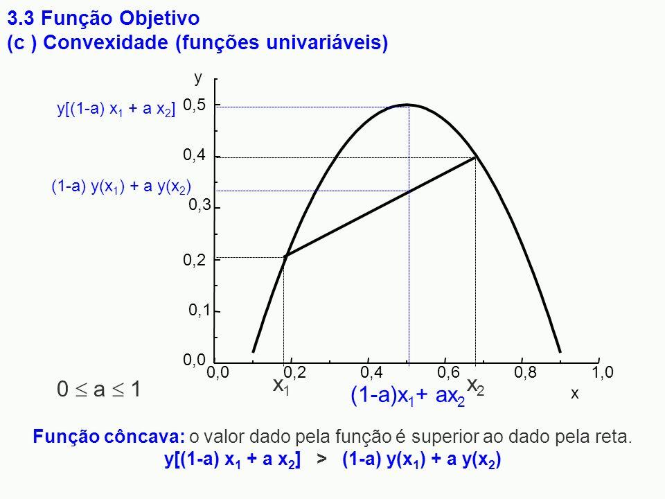 x1 x2 0  a  1 (1-a)x1+ ax2 3.3 Função Objetivo