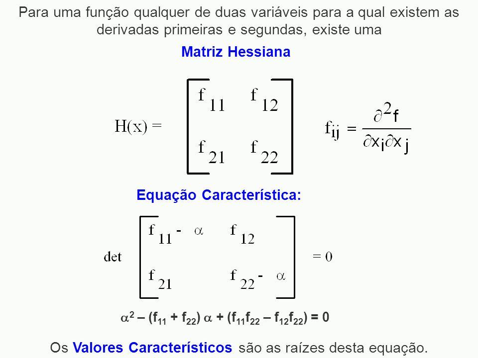 Os Valores Característicos são as raízes desta equação.