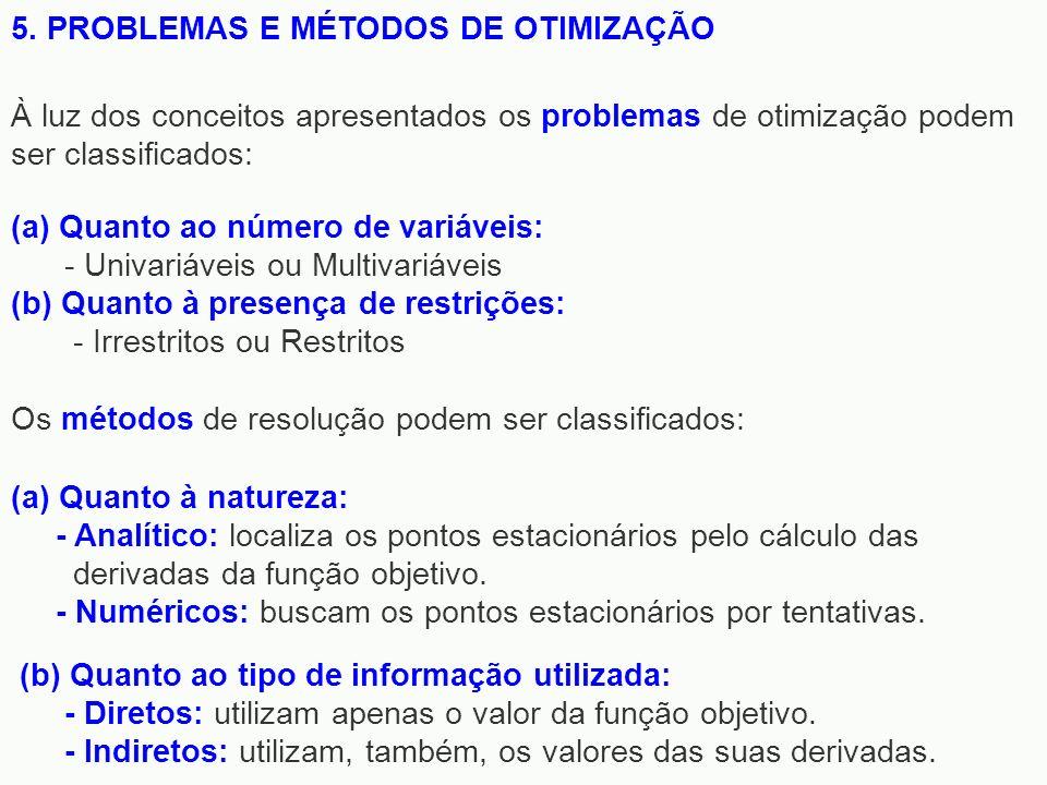 5. PROBLEMAS E MÉTODOS DE OTIMIZAÇÃO