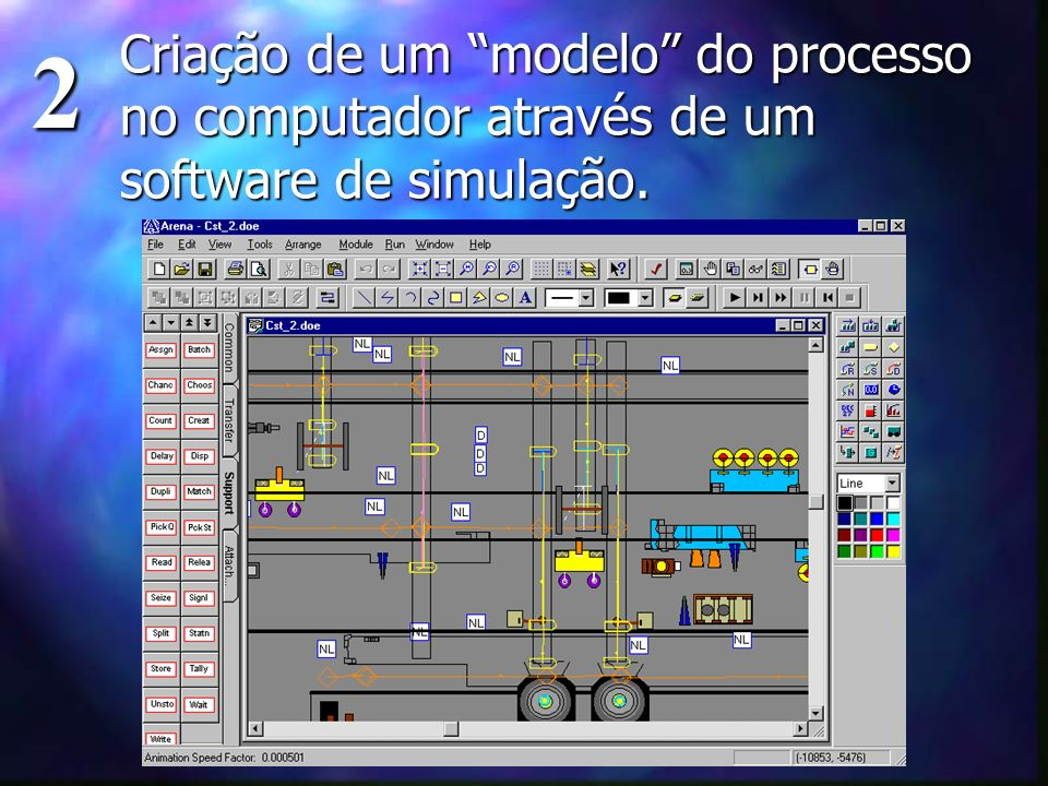 2 Criação de um modelo do processo no computador através de um software de simulação.
