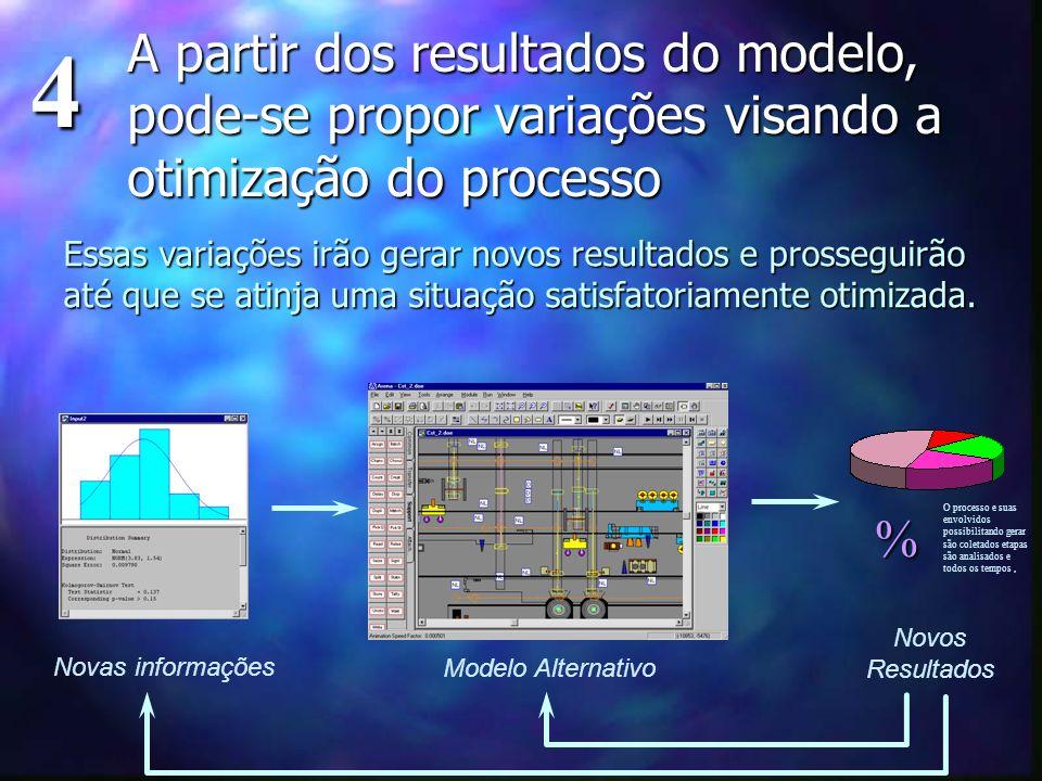 4 A partir dos resultados do modelo, pode-se propor variações visando a otimização do processo.