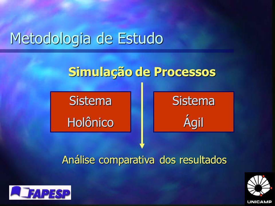 Simulação de Processos
