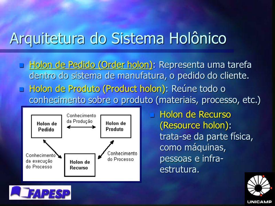 Arquitetura do Sistema Holônico