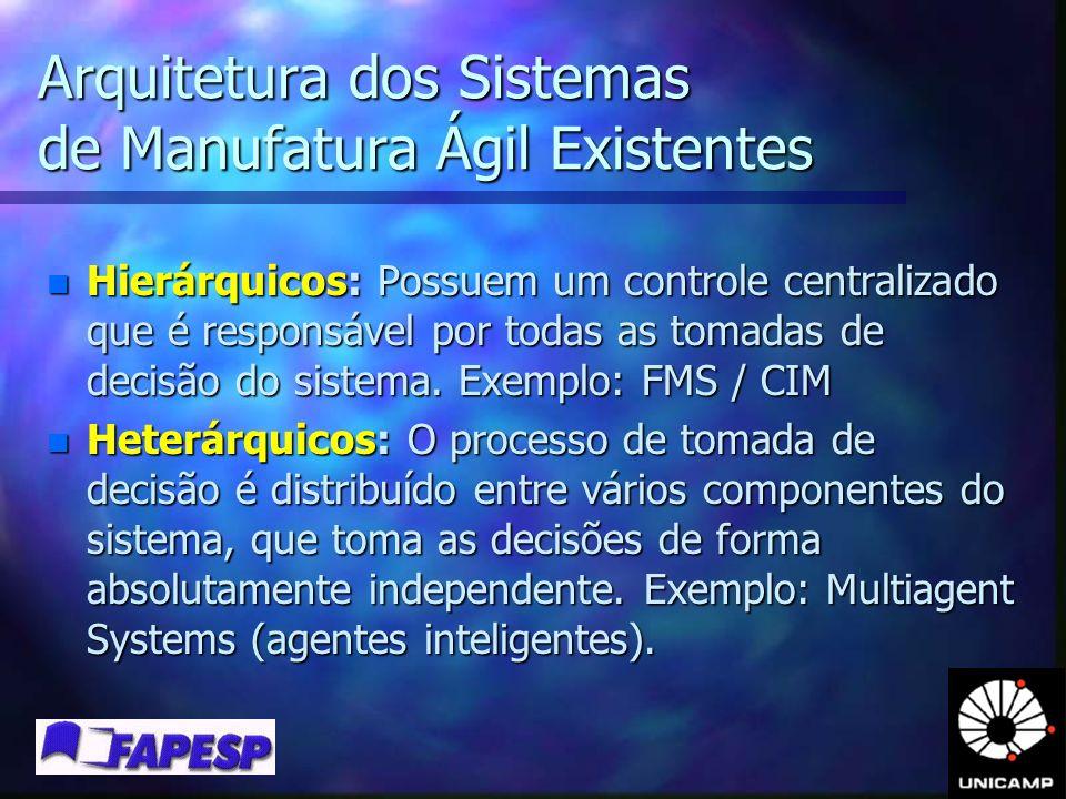 Arquitetura dos Sistemas de Manufatura Ágil Existentes