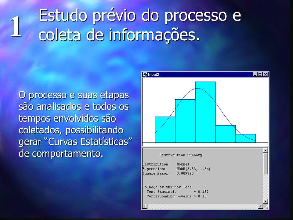 1 Estudo prévio do processo e coleta de informações.