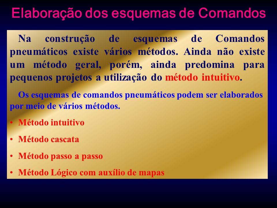 Elaboração dos esquemas de Comandos
