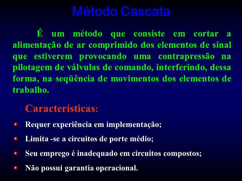 Método Cascata Características: