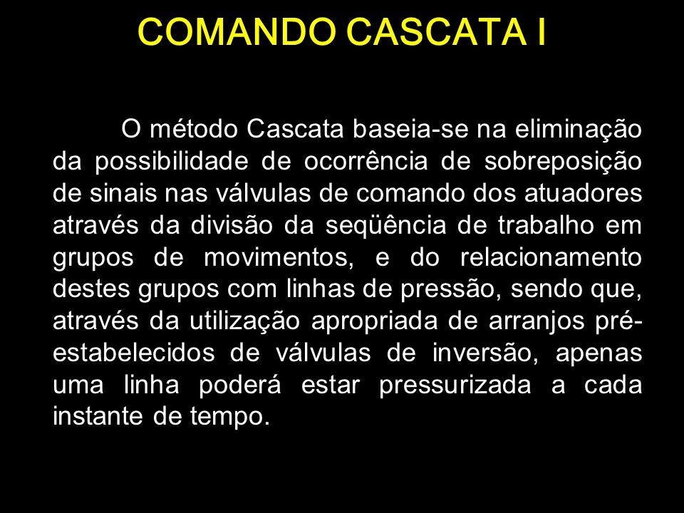 COMANDO CASCATA I
