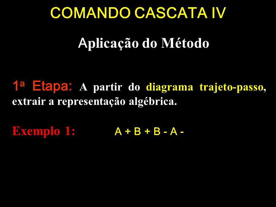COMANDO CASCATA IV Aplicação do Método. 1a Etapa: A partir do diagrama trajeto-passo, extrair a representação algébrica.