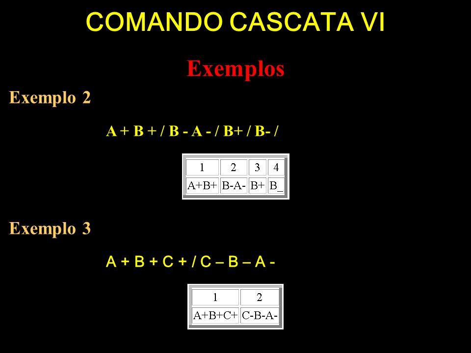 COMANDO CASCATA VI Exemplos Exemplo 2 A + B + / B - A - / B+ / B- /